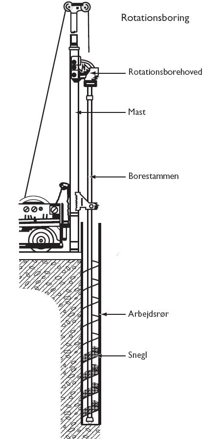 Figur 1-2